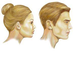 Facial Feminization Surgery (FFS) - Crane Center for
